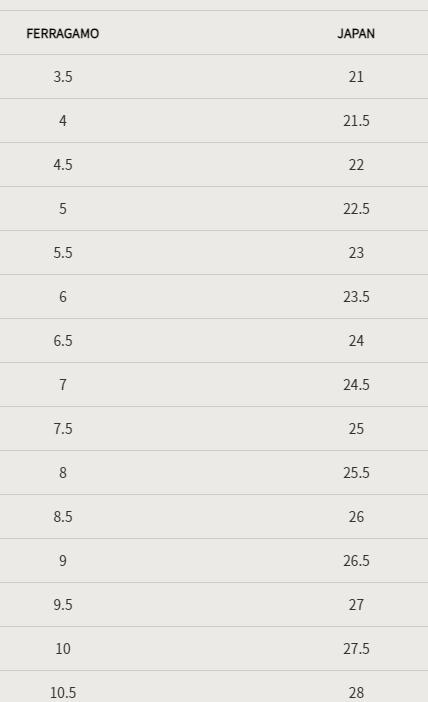 フェラガモレディースサイズチャート